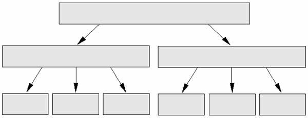Схема к упражнению 2