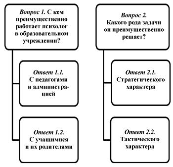 Девушка модель работы психолога консультанта модельное агенство шагонар